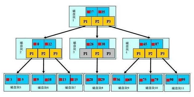 广东省增城市新塘镇