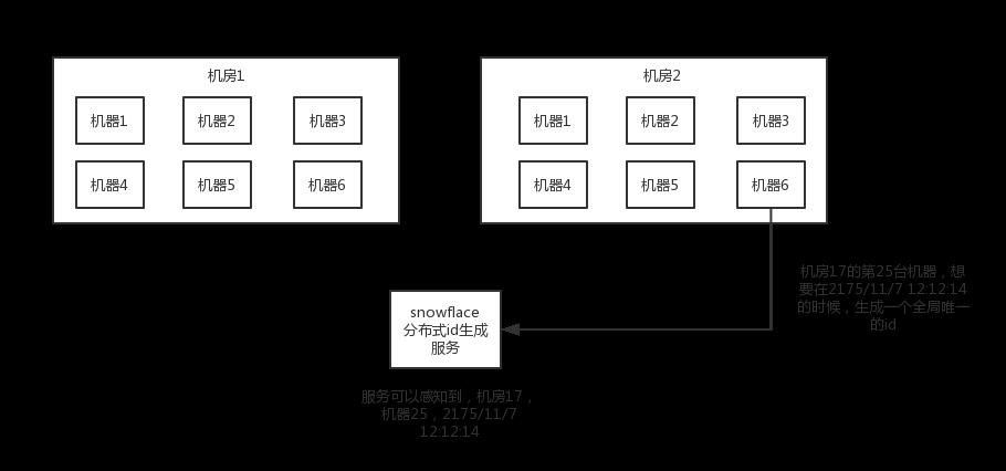 pg one万磁王
