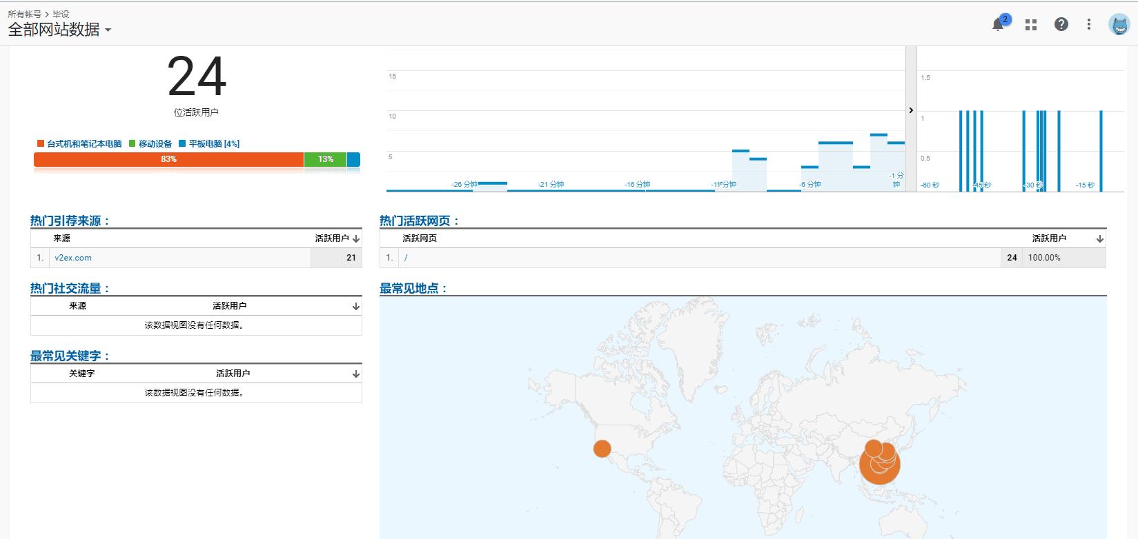 亚洲精彩黄色