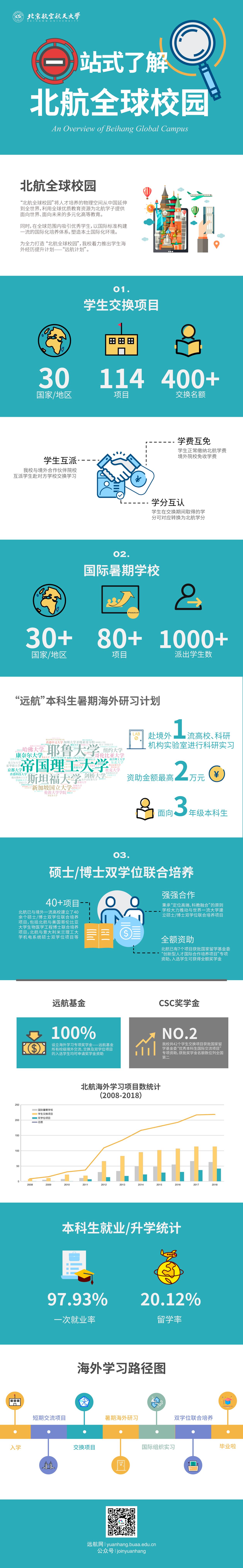 上海莞尔电线