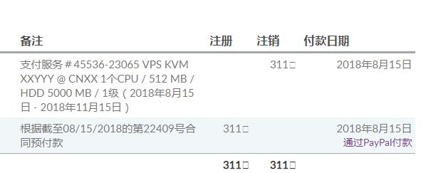 高颜值美女王东瑶啪啪啪视频高清8V+大尺度套图332P合集[332P/8V/2.2G]!